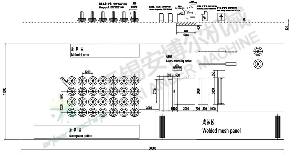 China wire mesh machine Manufacturer